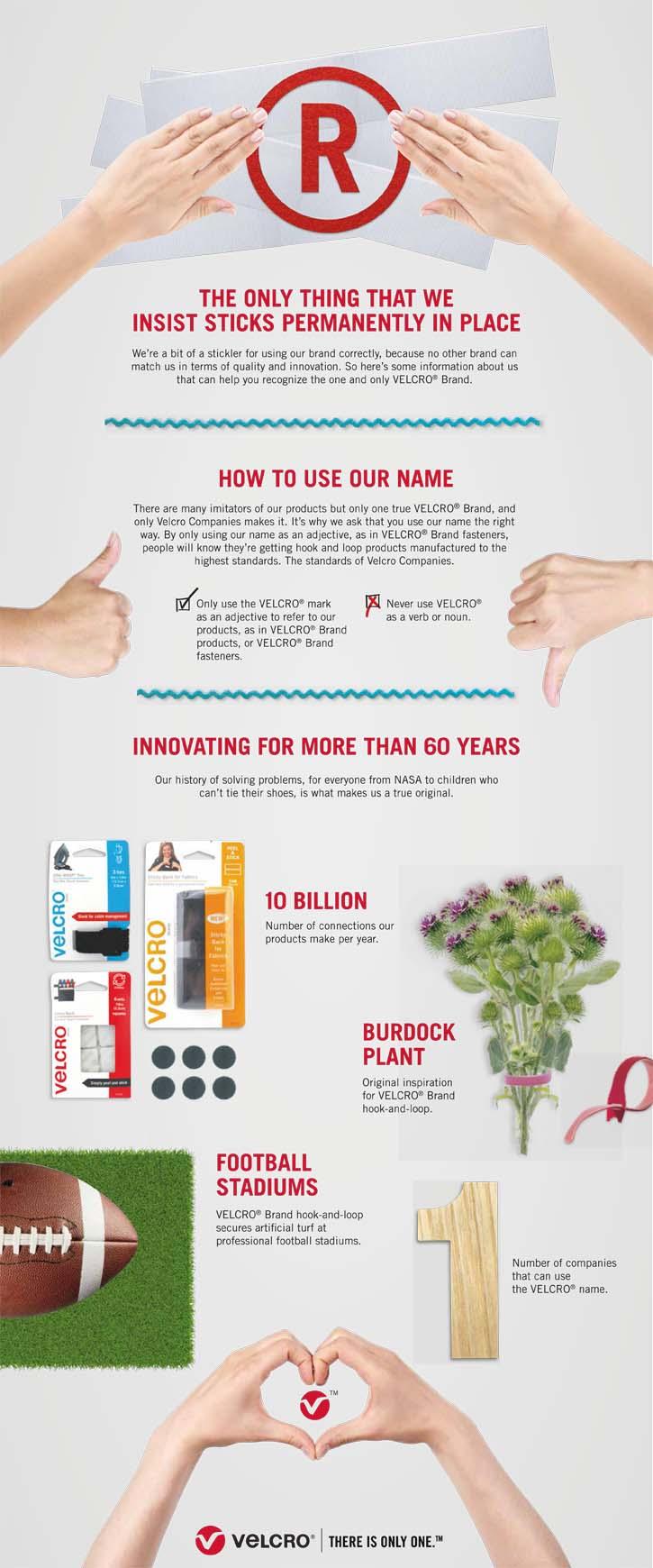 Velcro Brand Infographic